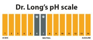 DR LONG'S PH SCALE